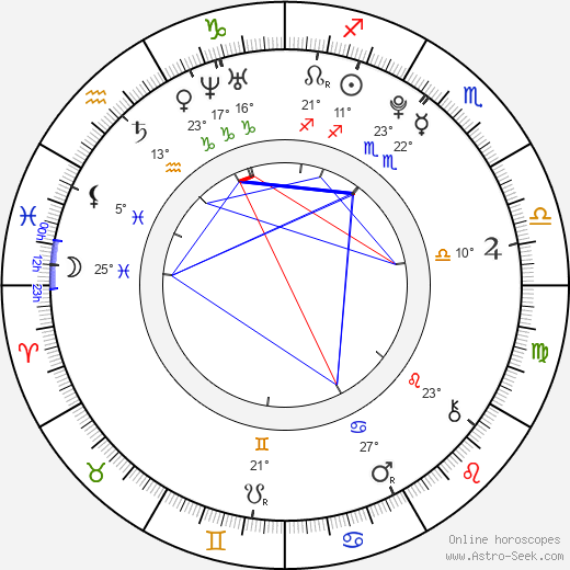 Joseph McManners birth chart, biography, wikipedia 2019, 2020