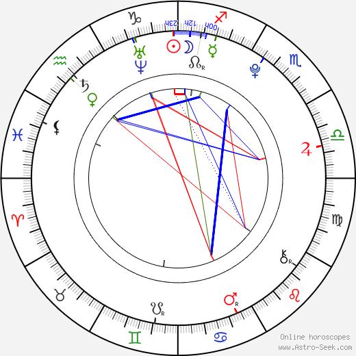 Leon Wessel-Masannek tema natale, oroscopo, Leon Wessel-Masannek oroscopi gratuiti, astrologia