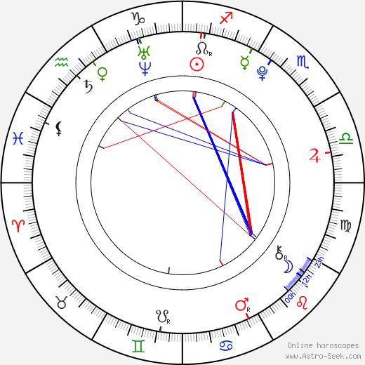 Martin Jeřábek tema natale, oroscopo, Martin Jeřábek oroscopi gratuiti, astrologia
