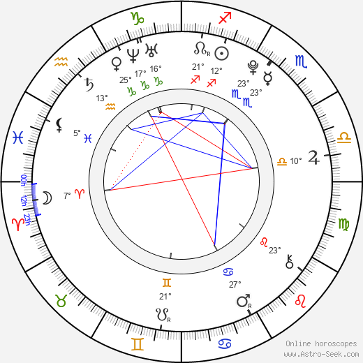 Seok Jin Ah birth chart, biography, wikipedia 2019, 2020