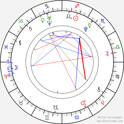 Seok Jin Ah astro natal birth chart, Seok Jin Ah horoscope, astrology