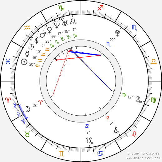 Avan Jogia birth chart, biography, wikipedia 2019, 2020