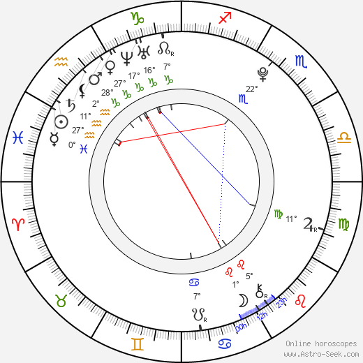 Danielle Catanzariti birth chart, biography, wikipedia 2017, 2018