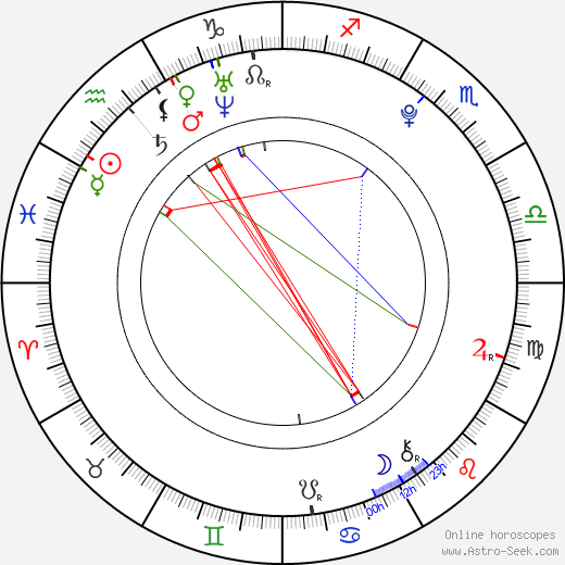 Danielle Catanzariti astro natal birth chart, Danielle Catanzariti horoscope, astrology