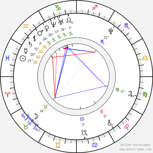 Dong-jun Kim birth chart, biography, wikipedia 2018, 2019
