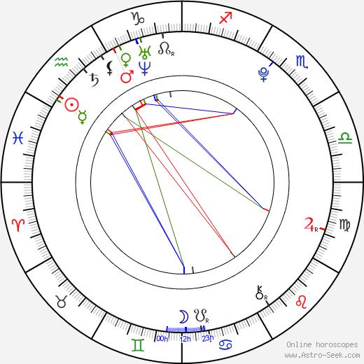 Freddie Highmore tema natale, oroscopo, Freddie Highmore oroscopi gratuiti, astrologia