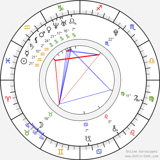 Frederik Christian Johansen birth chart, biography, wikipedia 2019, 2020