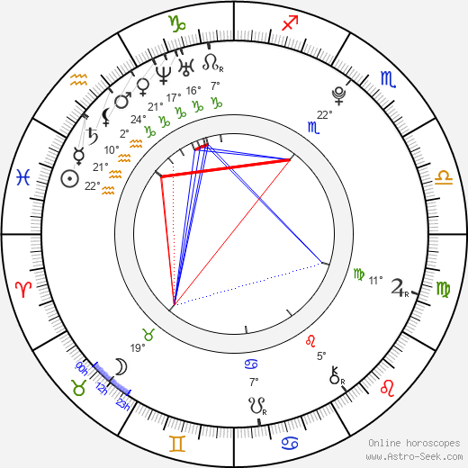 Georgia Groome birth chart, biography, wikipedia 2019, 2020