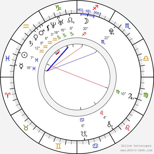 Ivana Sugar birth chart, biography, wikipedia 2020, 2021