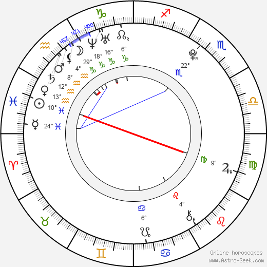 James Cullen Bressack birth chart, biography, wikipedia 2019, 2020