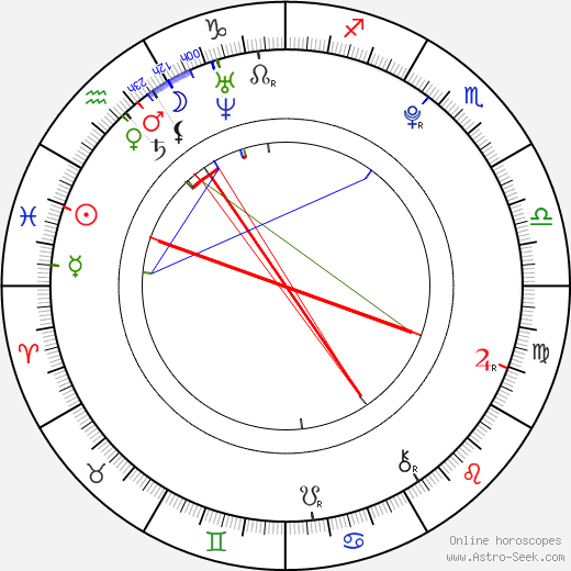 James Cullen Bressack astro natal birth chart, James Cullen Bressack horoscope, astrology
