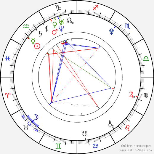 Kim Dong-jun astro natal birth chart, Kim Dong-jun horoscope, astrology