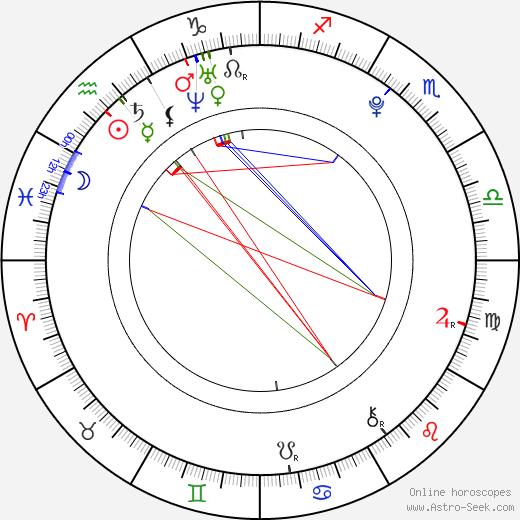 Neymar da Silva Santos Júnior astro natal birth chart, Neymar da Silva Santos Júnior horoscope, astrology