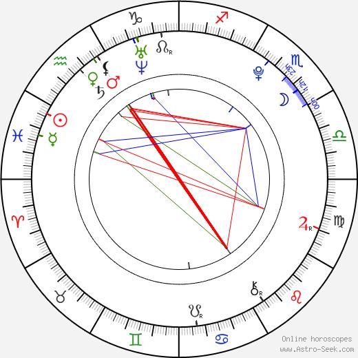 Samara Weaving tema natale, oroscopo, Samara Weaving oroscopi gratuiti, astrologia