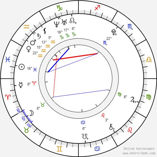 Charlie Ray birth chart, biography, wikipedia 2018, 2019
