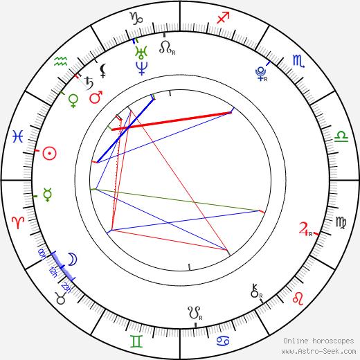 Charlie Ray astro natal birth chart, Charlie Ray horoscope, astrology