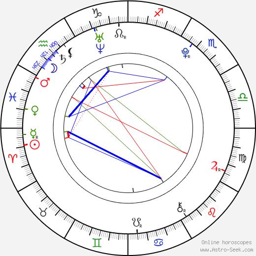 Chris Massoglia tema natale, oroscopo, Chris Massoglia oroscopi gratuiti, astrologia