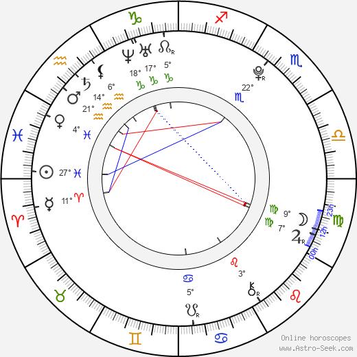 Eliza Bennett birth chart, biography, wikipedia 2019, 2020