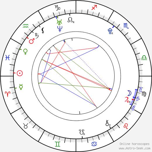 Eliza Bennett astro natal birth chart, Eliza Bennett horoscope, astrology