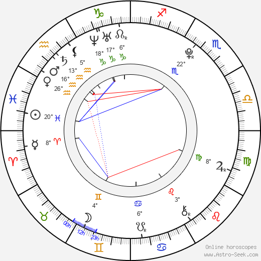 Emily Osment birth chart, biography, wikipedia 2018, 2019