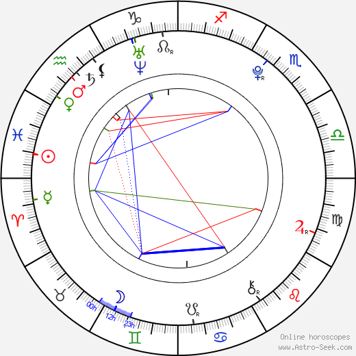 Emily Osment astro natal birth chart, Emily Osment horoscope, astrology