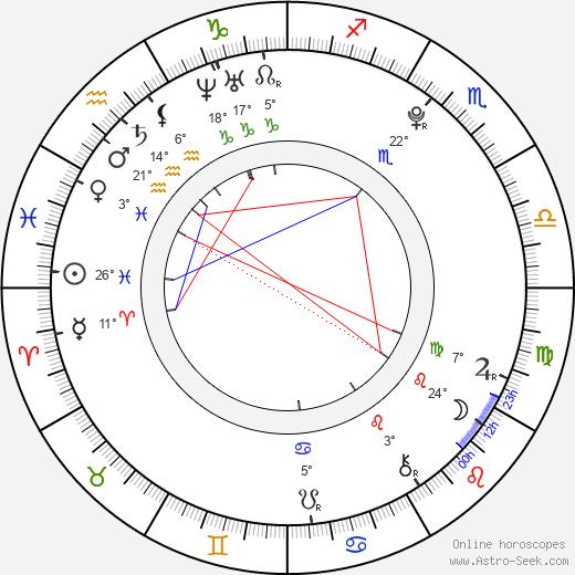 Eric Lager birth chart, biography, wikipedia 2020, 2021