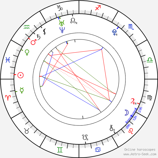 Eric Lager birth chart, Eric Lager astro natal horoscope, astrology