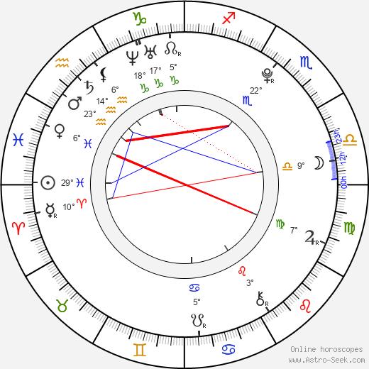 Gáspár Mesés birth chart, biography, wikipedia 2020, 2021