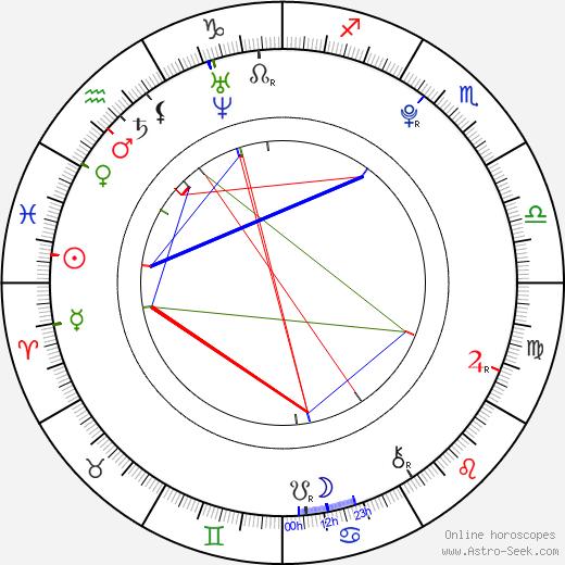 George MacKay день рождения гороскоп, George MacKay Натальная карта онлайн