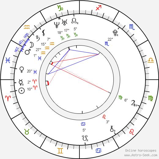 Jannis Niewöhner birth chart, biography, wikipedia 2019, 2020