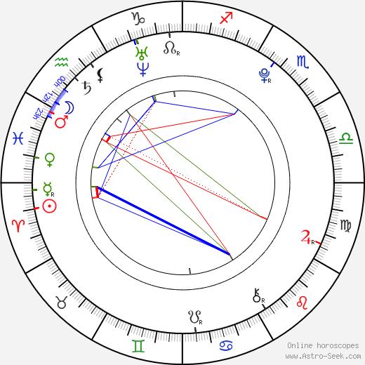 Jannis Niewöhner astro natal birth chart, Jannis Niewöhner horoscope, astrology