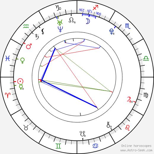 Jordan Fox tema natale, oroscopo, Jordan Fox oroscopi gratuiti, astrologia