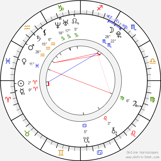 Kyrie Irving birth chart, biography, wikipedia 2019, 2020