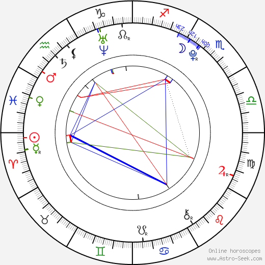 Kyrie Irving birth chart, Kyrie Irving astro natal horoscope, astrology