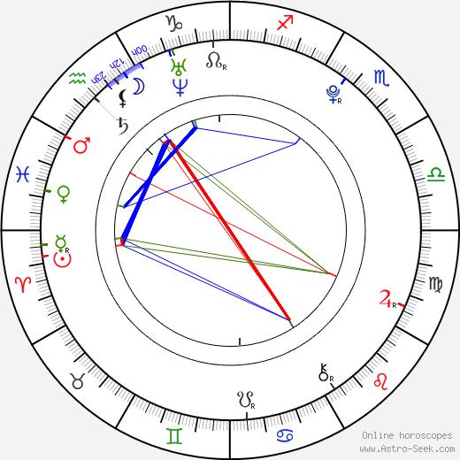 Liam Hess tema natale, oroscopo, Liam Hess oroscopi gratuiti, astrologia