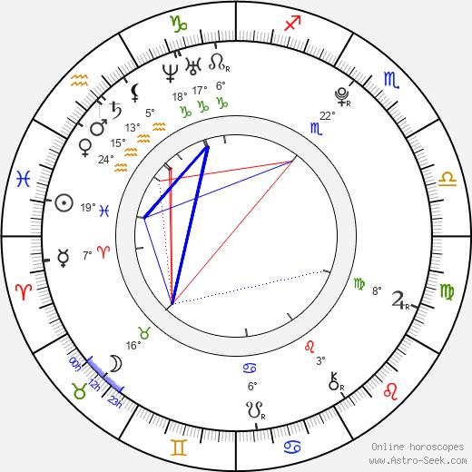 Luis Armand Garcia birth chart, biography, wikipedia 2020, 2021