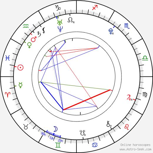 Nao Tôyama tema natale, oroscopo, Nao Tôyama oroscopi gratuiti, astrologia