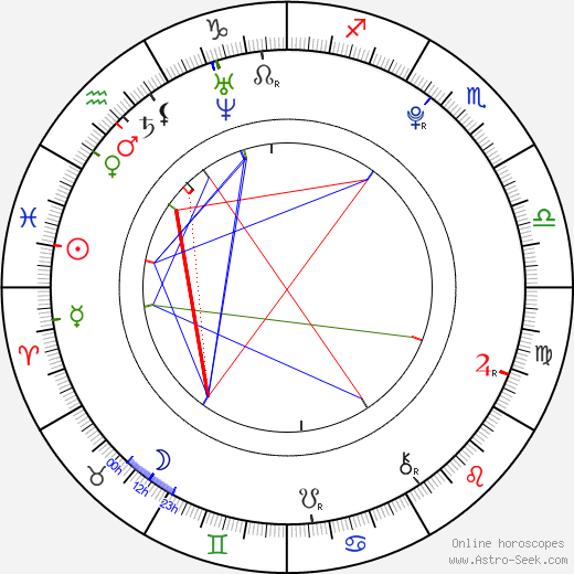Ruby Kammer tema natale, oroscopo, Ruby Kammer oroscopi gratuiti, astrologia