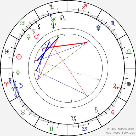 Tereza Beranova tema natale, oroscopo, Tereza Beranova oroscopi gratuiti, astrologia
