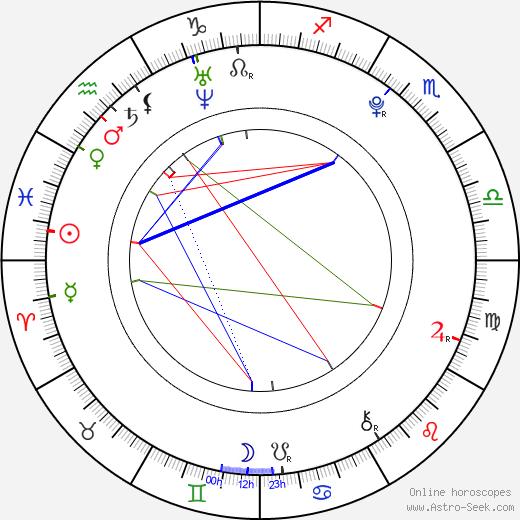 Vojta Komárek astro natal birth chart, Vojta Komárek horoscope, astrology