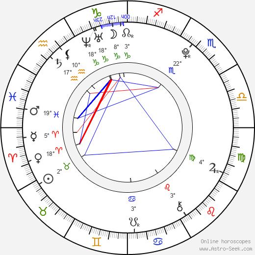 Adam Lanza birth chart, biography, wikipedia 2019, 2020