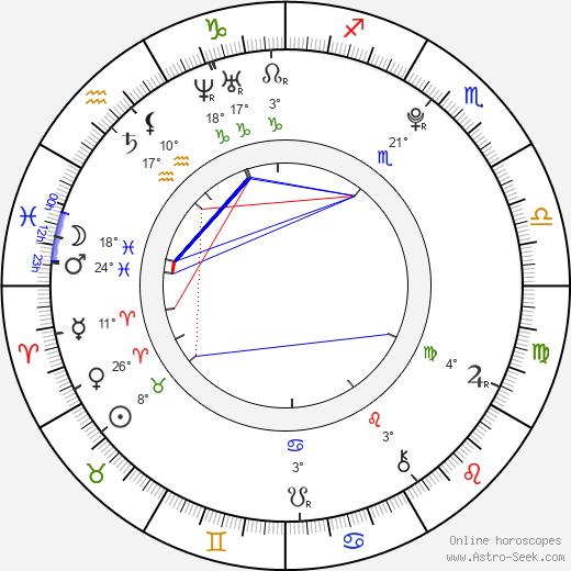 Adriana Neubauerová birth chart, biography, wikipedia 2019, 2020