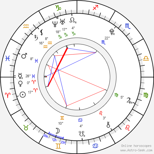 Alexis Jordan birth chart, biography, wikipedia 2018, 2019