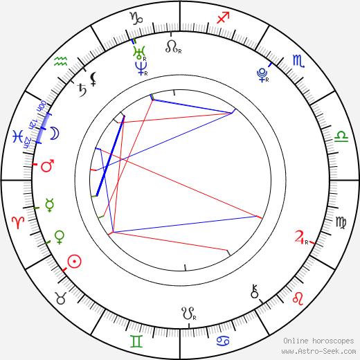 Allison Iraheta tema natale, oroscopo, Allison Iraheta oroscopi gratuiti, astrologia