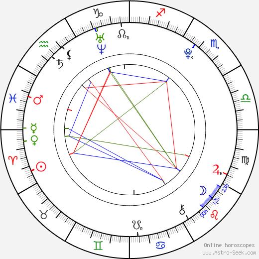 Amanda Dawin день рождения гороскоп, Amanda Dawin Натальная карта онлайн