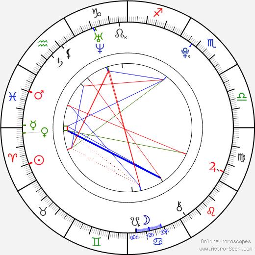 Amanda Gallo день рождения гороскоп, Amanda Gallo Натальная карта онлайн