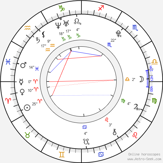Amy Diamond birth chart, biography, wikipedia 2018, 2019