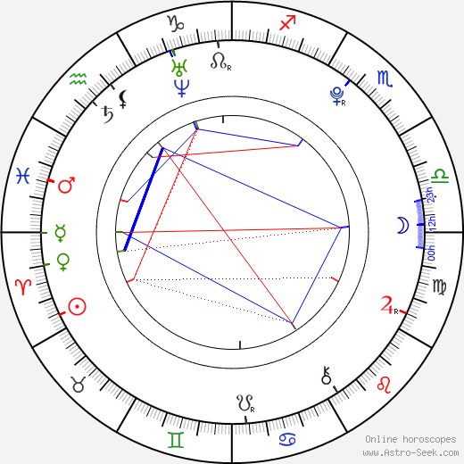 Amy Diamond astro natal birth chart, Amy Diamond horoscope, astrology