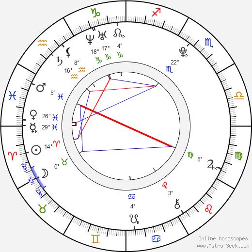 Jacquelyn Jablonski birth chart, biography, wikipedia 2020, 2021