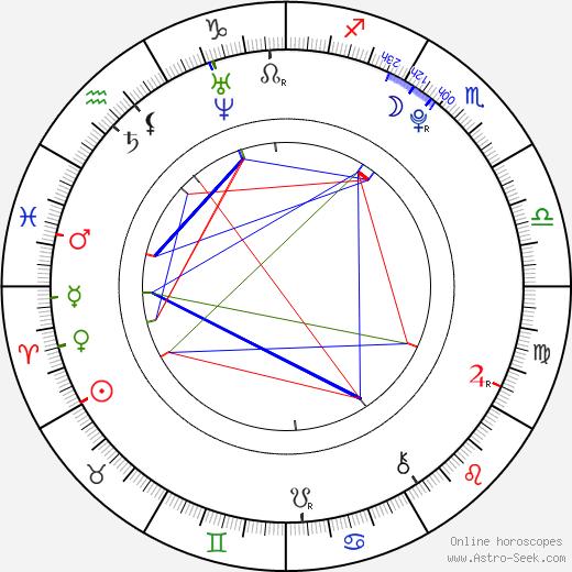 Oldřich Hajlich tema natale, oroscopo, Oldřich Hajlich oroscopi gratuiti, astrologia